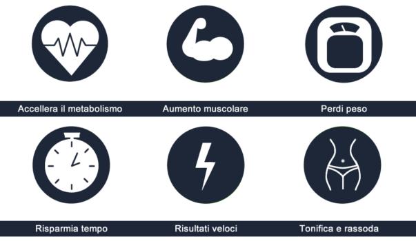 Allenamento in 20 minuti per dimagrire velocemente. Centro elettrofitness I-MOTION Napoli.